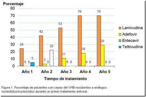akd-virus