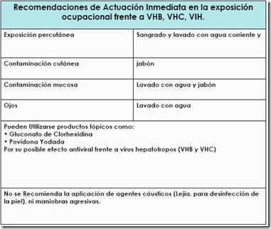 profilaxis thumb Profilaxis postexposición frente al HIV, hepatitis B y hepatitis C