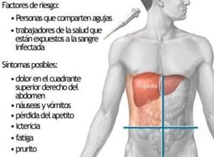 hepatitis tratamiento 300x221 Tratamiento para la hepatitis C