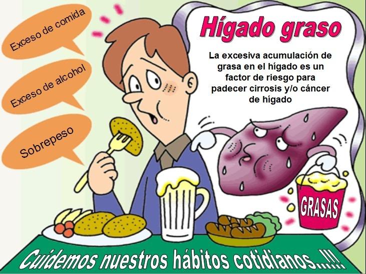 Dieta para pacientes con cirrosis alcoholica