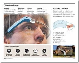 google-glass-cirugia