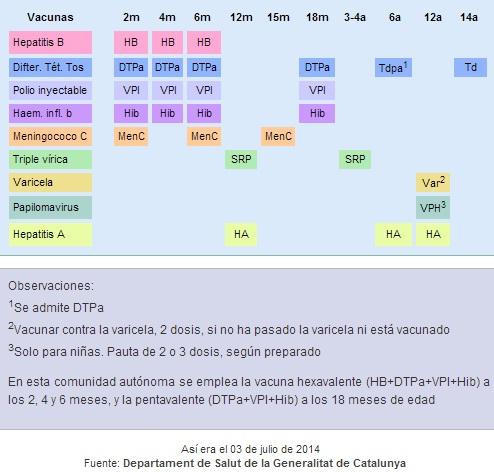 cataluña-hepatitis
